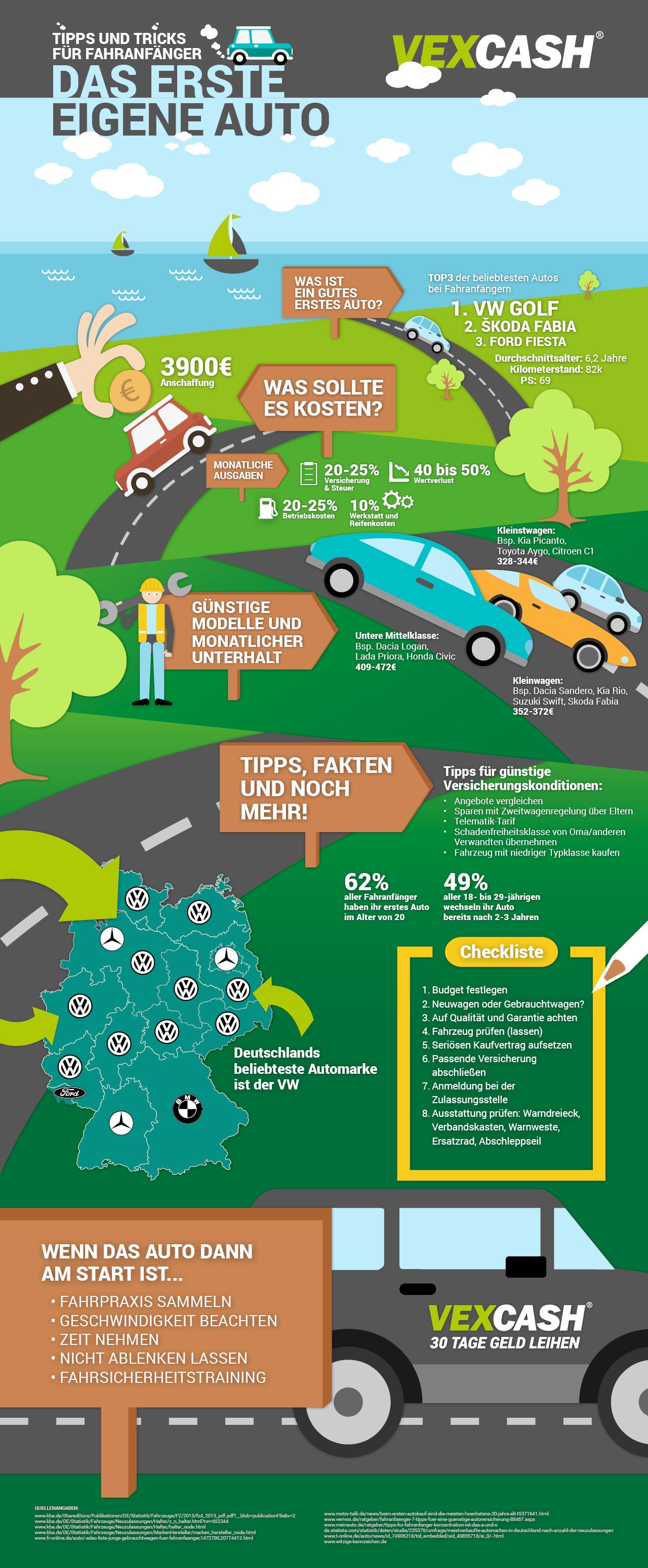 infografik vexcash tipps erstes eigenes auto